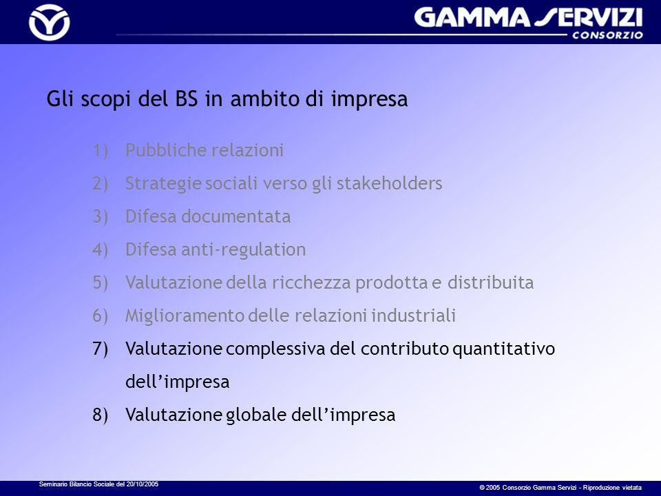 Seminario Bilancio Sociale del 20/10/2005 © 2005 Consorzio Gamma Servizi - Riproduzione vietata Gli scopi del BS in ambito di impresa 1)Pubbliche rela