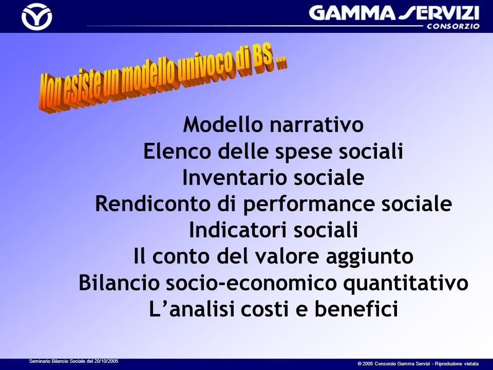 Seminario Bilancio Sociale del 20/10/2005 © 2005 Consorzio Gamma Servizi - Riproduzione vietata Modello narrativo Elenco delle spese sociali Inventari
