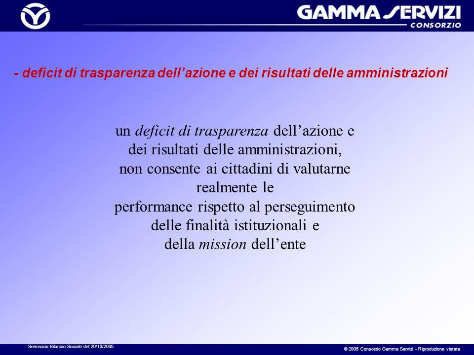 Seminario Bilancio Sociale del 20/10/2005 © 2005 Consorzio Gamma Servizi - Riproduzione vietata - deficit di trasparenza dellazione e dei risultati de