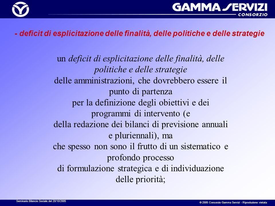 Seminario Bilancio Sociale del 20/10/2005 © 2005 Consorzio Gamma Servizi - Riproduzione vietata - deficit di esplicitazione delle finalità, delle poli
