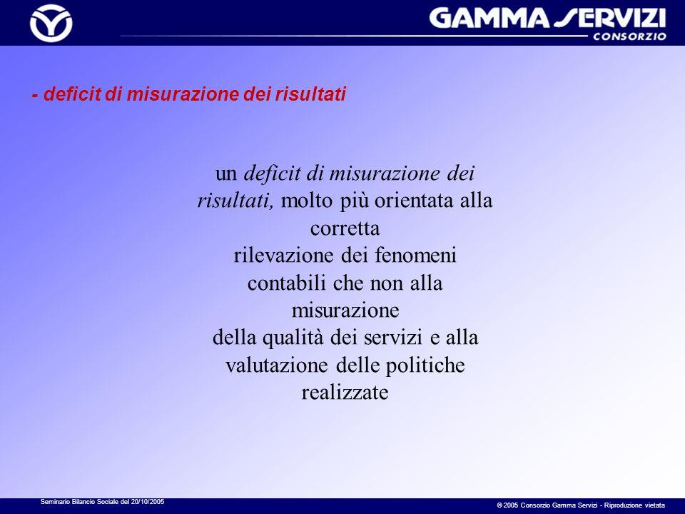 Seminario Bilancio Sociale del 20/10/2005 © 2005 Consorzio Gamma Servizi - Riproduzione vietata - deficit di misurazione dei risultati un deficit di m