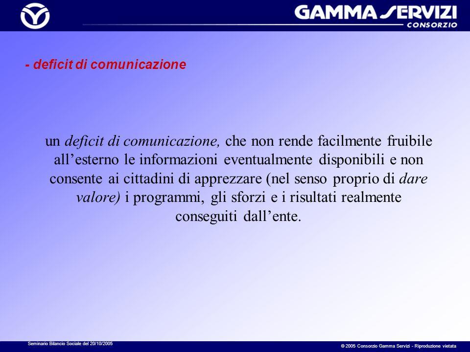 Seminario Bilancio Sociale del 20/10/2005 © 2005 Consorzio Gamma Servizi - Riproduzione vietata - deficit di comunicazione un deficit di comunicazione