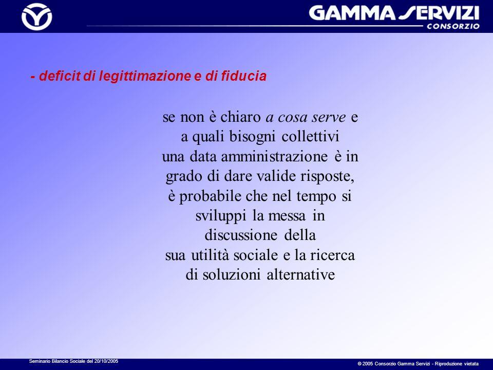 Seminario Bilancio Sociale del 20/10/2005 © 2005 Consorzio Gamma Servizi - Riproduzione vietata - deficit di legittimazione e di fiducia se non è chia