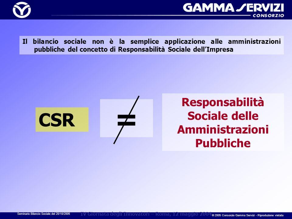 Seminario Bilancio Sociale del 20/10/2005 © 2005 Consorzio Gamma Servizi - Riproduzione vietata IV Giornata degli Innovatori – Roma, 12 maggio 2004 Il