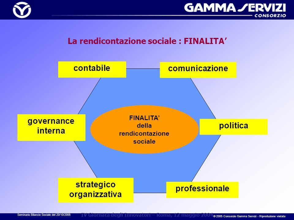 Seminario Bilancio Sociale del 20/10/2005 © 2005 Consorzio Gamma Servizi - Riproduzione vietata La rendicontazione sociale : FINALITA IV Giornata degl