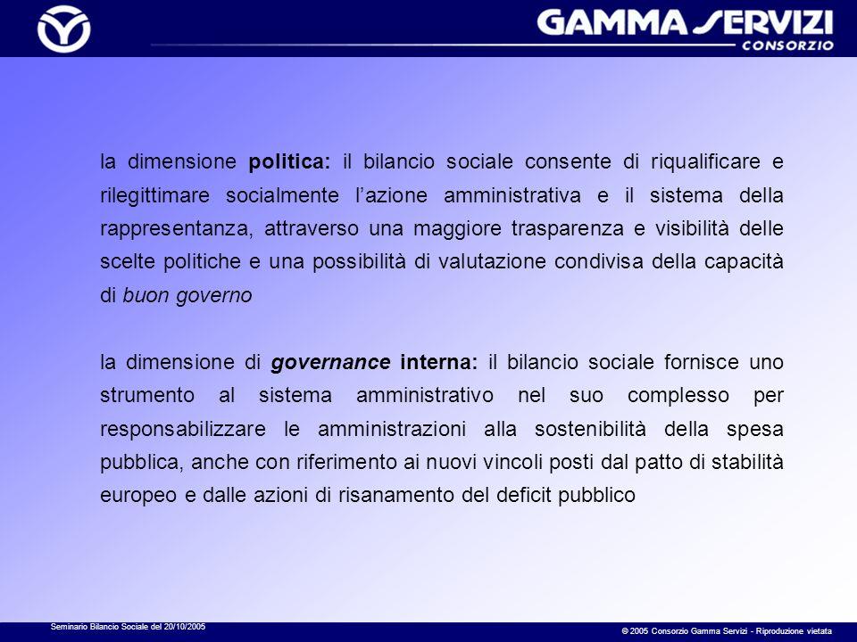 Seminario Bilancio Sociale del 20/10/2005 © 2005 Consorzio Gamma Servizi - Riproduzione vietata la dimensione politica: il bilancio sociale consente d