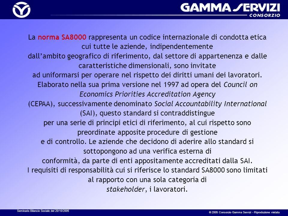 Seminario Bilancio Sociale del 20/10/2005 © 2005 Consorzio Gamma Servizi - Riproduzione vietata La norma SA8000 rappresenta un codice internazionale d