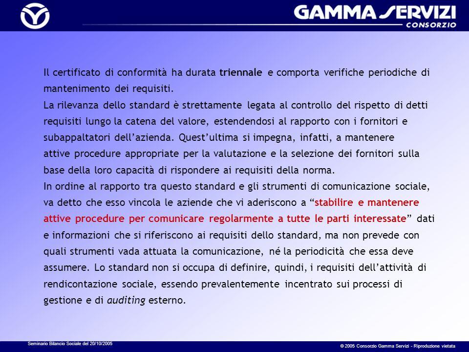 Seminario Bilancio Sociale del 20/10/2005 © 2005 Consorzio Gamma Servizi - Riproduzione vietata Il certificato di conformità ha durata triennale e comporta verifiche periodiche di mantenimento dei requisiti.