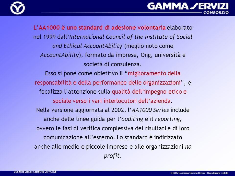 Seminario Bilancio Sociale del 20/10/2005 © 2005 Consorzio Gamma Servizi - Riproduzione vietata LAA1000 è uno standard di adesione volontaria elaborat