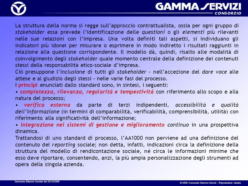 Seminario Bilancio Sociale del 20/10/2005 © 2005 Consorzio Gamma Servizi - Riproduzione vietata La struttura della norma si regge sullapproccio contra