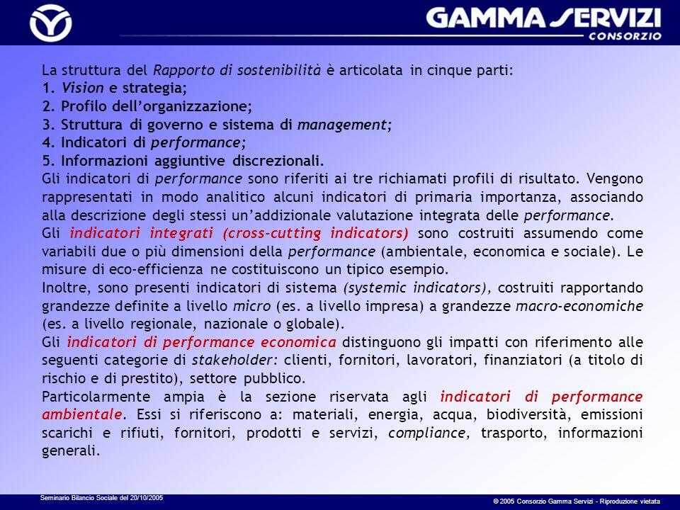 Seminario Bilancio Sociale del 20/10/2005 © 2005 Consorzio Gamma Servizi - Riproduzione vietata La struttura del Rapporto di sostenibilità è articolata in cinque parti: 1.