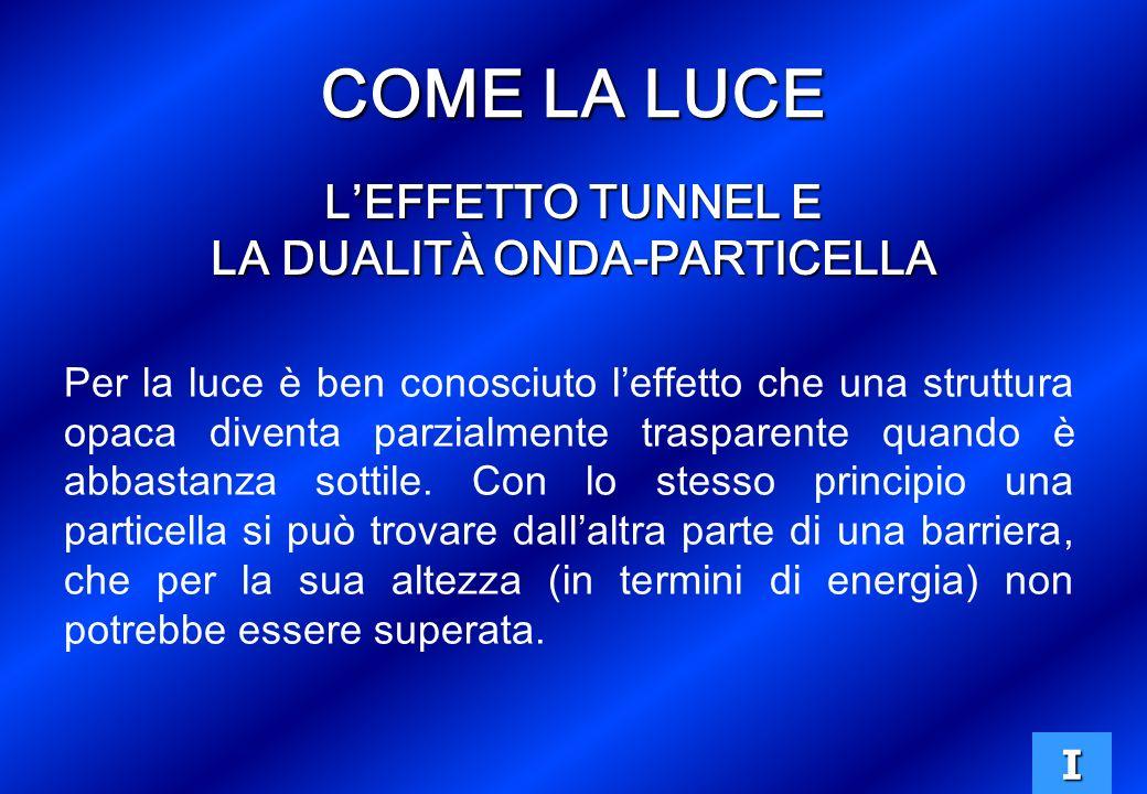 torna indietro torna indietro Ancora sull effetto tunnel Secondo la Meccanica Classica la pallina, partendo ferma dalla vetta della collina, non riusc