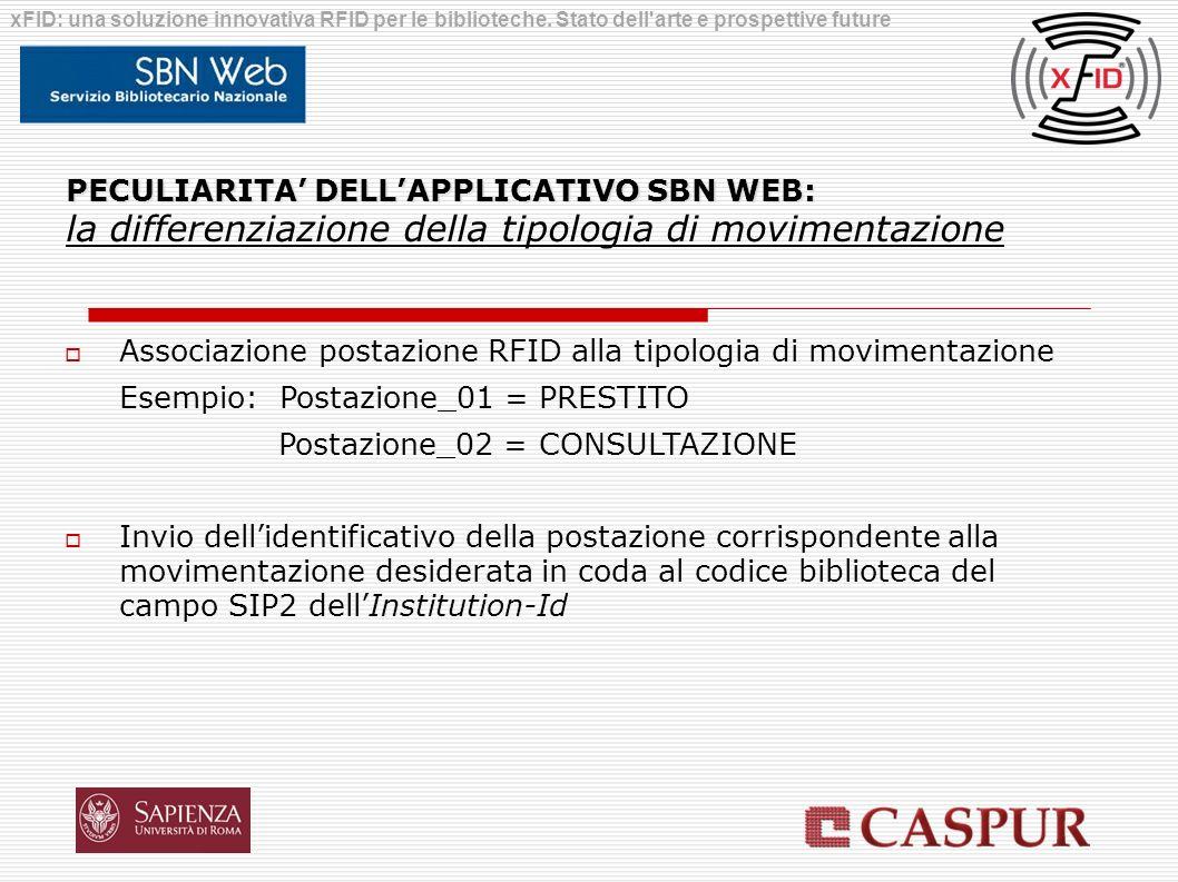 PECULIARITA DELLAPPLICATIVO SBN WEB: la differenziazione della tipologia di movimentazione Associazione postazione RFID alla tipologia di movimentazio