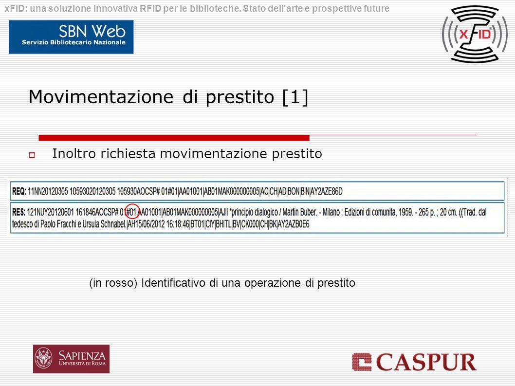 Movimentazione di prestito [2] Risposta dellapplicativo SBN Web xFID: una soluzione innovativa RFID per le biblioteche.