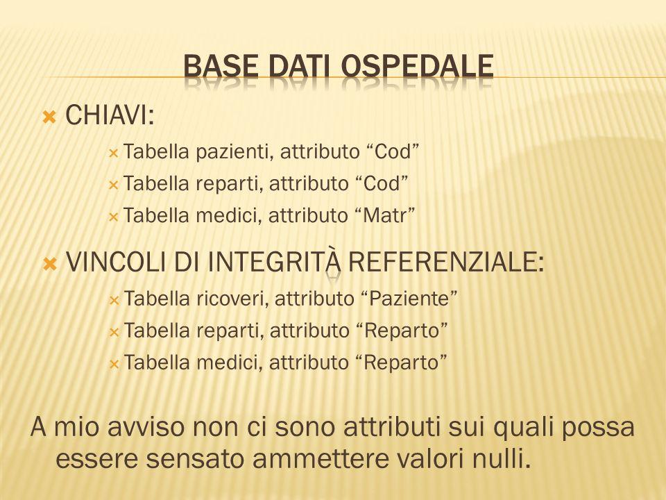 CHIAVI: Tabella pazienti, attributo Cod Tabella reparti, attributo Cod Tabella medici, attributo Matr A mio avviso non ci sono attributi sui quali possa essere sensato ammettere valori nulli.