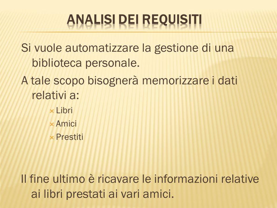 Si vuole automatizzare la gestione di una biblioteca personale. A tale scopo bisognerà memorizzare i dati relativi a: Libri Amici Prestiti Il fine ult