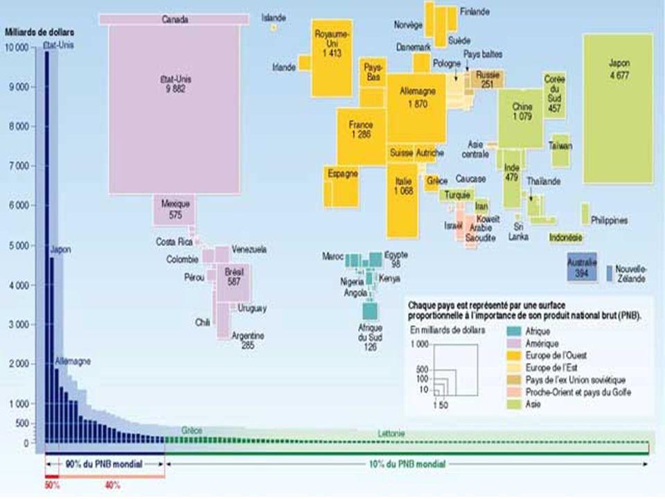 CASTE In gran parte dellAsia e in alcune parti dellAfrica il razzismo è divenuto sinonimo di Casta nella definizione ed esclusione di determinati gruppi di popolazione distinti in base alla loro discendenza.