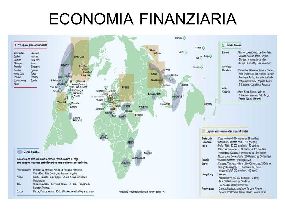 ECONOMIA FINANZIARIA