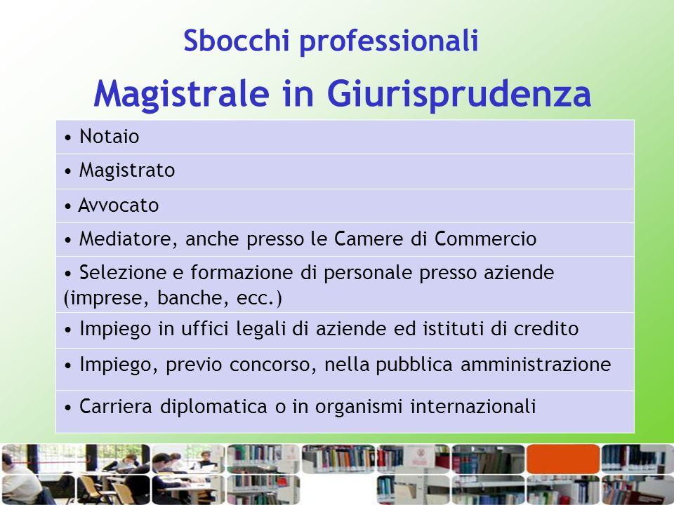 Magistrale in Giurisprudenza Notaio Magistrato Avvocato Mediatore, anche presso le Camere di Commercio Selezione e formazione di personale presso azie