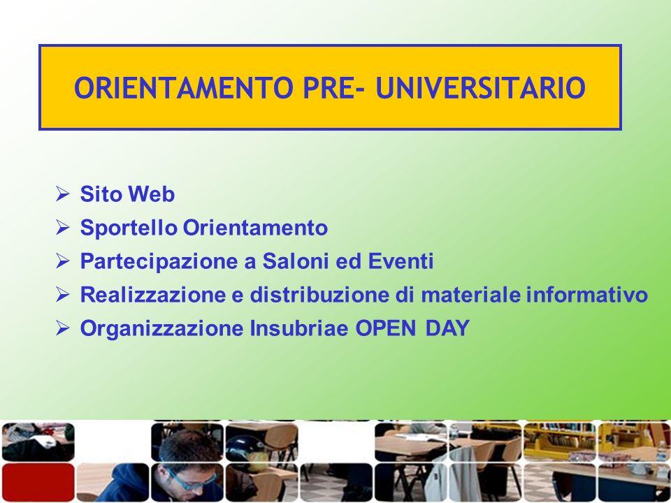 ORIENTAMENTO PRE- UNIVERSITARIO Sito Web Sportello Orientamento Partecipazione a Saloni ed Eventi Realizzazione e distribuzione di materiale informati