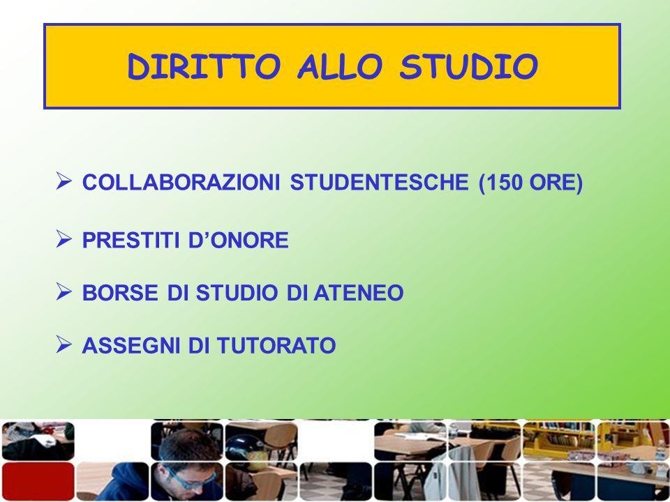 DIRITTO ALLO STUDIO PRESTITI DONORE COLLABORAZIONI STUDENTESCHE (150 ORE) BORSE DI STUDIO DI ATENEO ASSEGNI DI TUTORATO