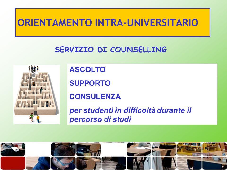 ORIENTAMENTO INTRA-UNIVERSITARIO SERVIZIO DI COUNSELLING ASCOLTO SUPPORTO CONSULENZA per studenti in difficoltà durante il percorso di studi