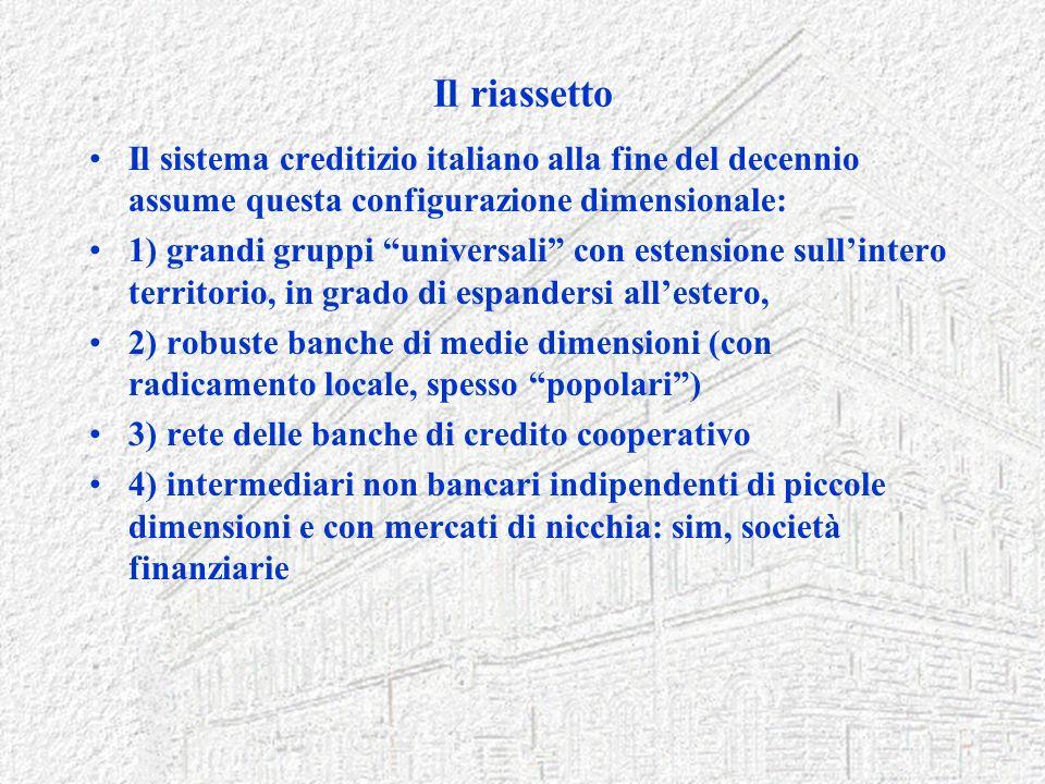 Il riassetto Il sistema creditizio italiano alla fine del decennio assume questa configurazione dimensionale: 1) grandi gruppi universali con estensio