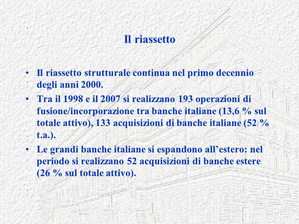 Il riassetto Il riassetto strutturale continua nel primo decennio degli anni 2000. Tra il 1998 e il 2007 si realizzano 193 operazioni di fusione/incor