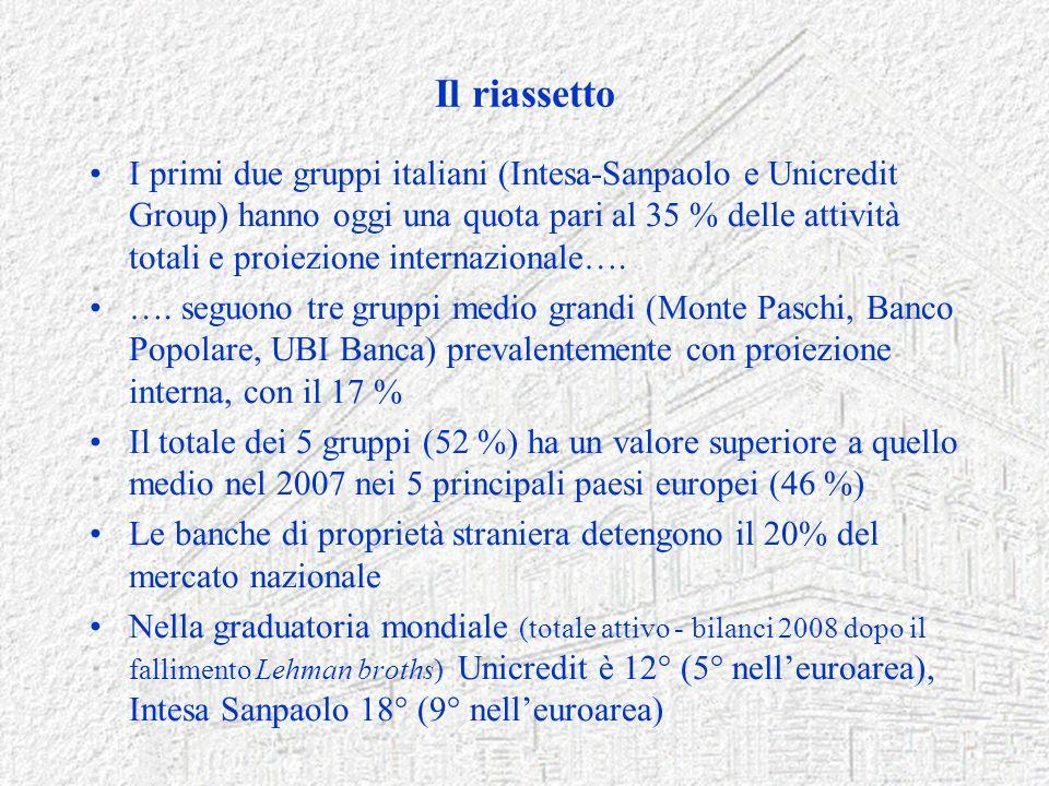 Il riassetto I primi due gruppi italiani (Intesa-Sanpaolo e Unicredit Group) hanno oggi una quota pari al 35 % delle attività totali e proiezione inte