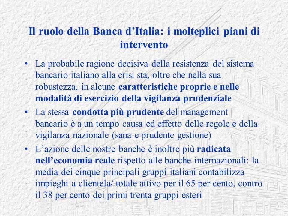 Il ruolo della Banca dItalia: i molteplici piani di intervento La probabile ragione decisiva della resistenza del sistema bancario italiano alla crisi