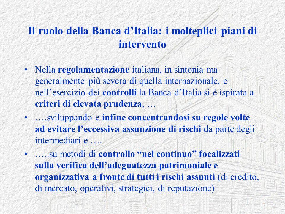 Il ruolo della Banca dItalia: i molteplici piani di intervento Nella regolamentazione italiana, in sintonia ma generalmente più severa di quella inter