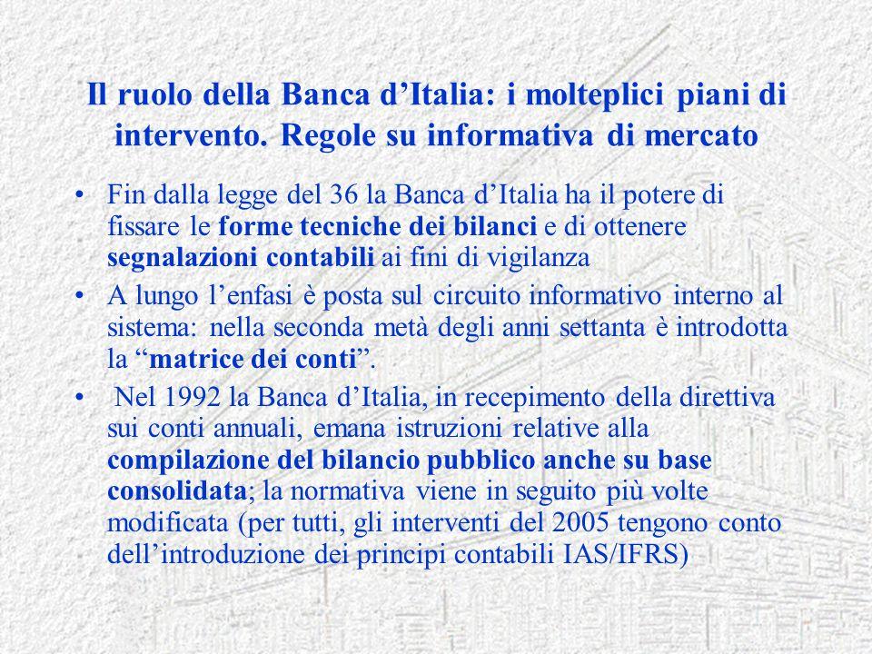 Il ruolo della Banca dItalia: i molteplici piani di intervento. Regole su informativa di mercato Fin dalla legge del 36 la Banca dItalia ha il potere