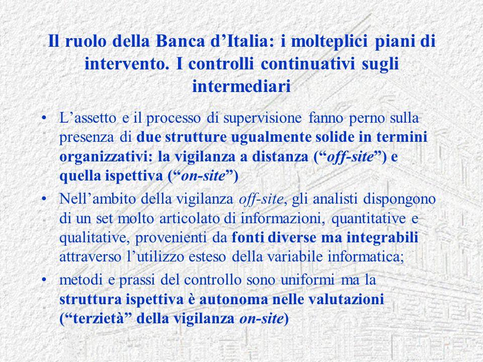 Il ruolo della Banca dItalia: i molteplici piani di intervento. I controlli continuativi sugli intermediari Lassetto e il processo di supervisione fan