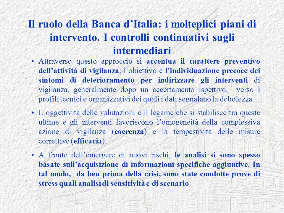 Il ruolo della Banca dItalia: i molteplici piani di intervento. I controlli continuativi sugli intermediari Attraverso questo approccio si accentua il