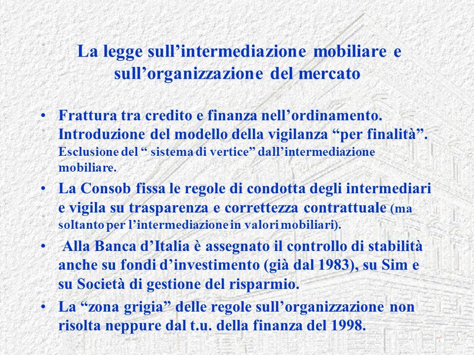 La legge sullintermediazione mobiliare e sullorganizzazione del mercato Frattura tra credito e finanza nellordinamento. Introduzione del modello della