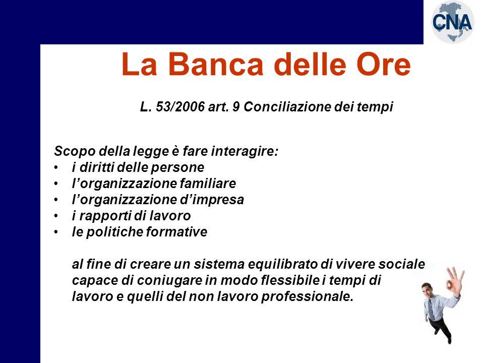 La Banca delle Ore IL VALORE DEL TEMPO La categoria TEMPO, la sua costruzione sociale e le sue declinazioni: tempi di vita, tempi di lavoro, tempi sociali è la struttura portante di questa legge.