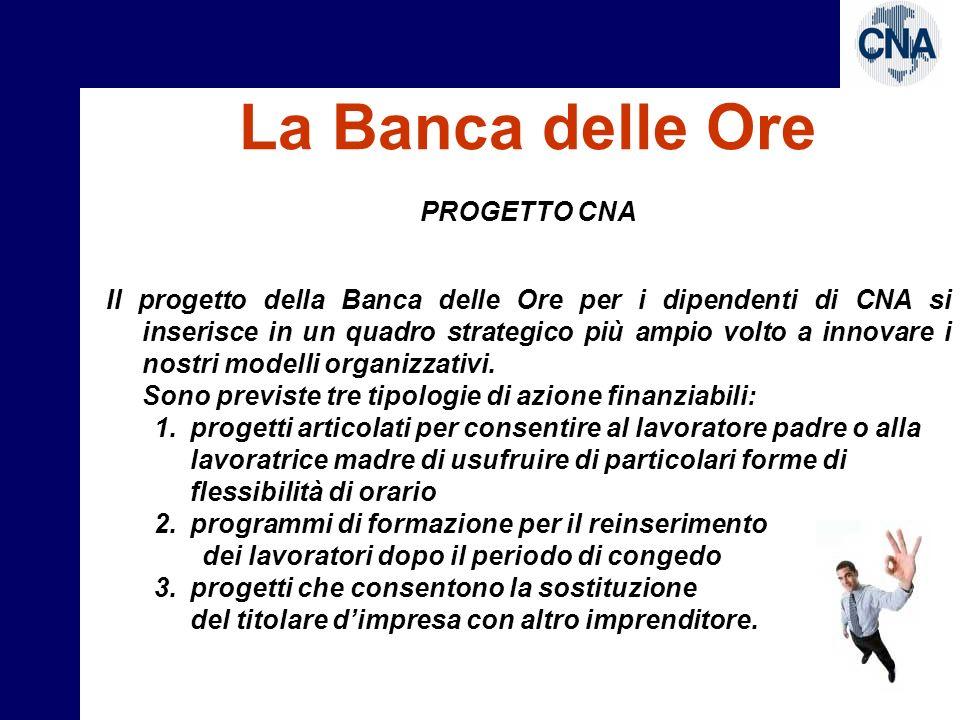 La Banca delle Ore SUPERLAVORO Art.