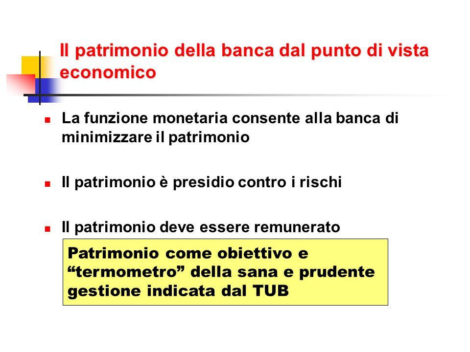 Il patrimonio della banca dal punto di vista economico La funzione monetaria consente alla banca di minimizzare il patrimonio Il patrimonio è presidio