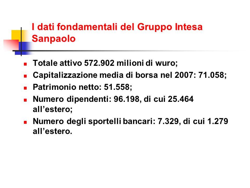 I dati fondamentali del Gruppo Intesa Sanpaolo Totale attivo 572.902 milioni di wuro; Capitalizzazione media di borsa nel 2007: 71.058; Patrimonio net