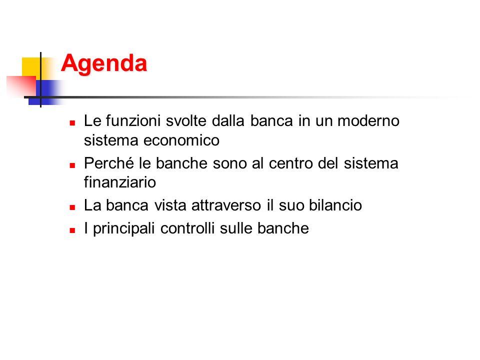 Agenda Le funzioni svolte dalla banca in un moderno sistema economico Perché le banche sono al centro del sistema finanziario La banca vista attravers