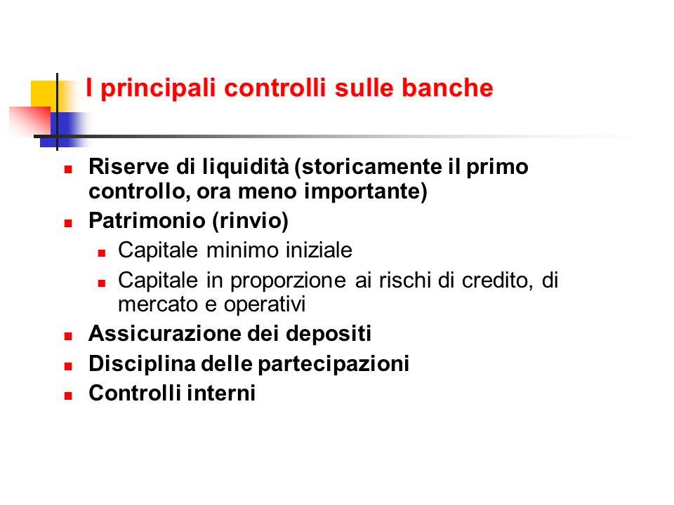 I principali controlli sulle banche Riserve di liquidità (storicamente il primo controllo, ora meno importante) Patrimonio (rinvio) Capitale minimo in