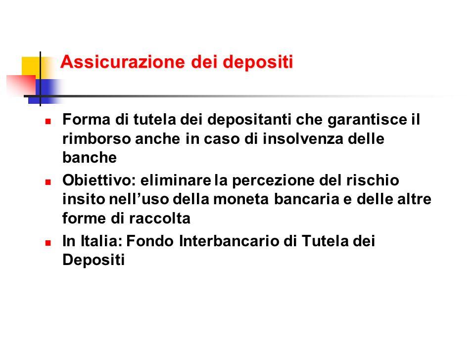 Assicurazione dei depositi Forma di tutela dei depositanti che garantisce il rimborso anche in caso di insolvenza delle banche Obiettivo: eliminare la