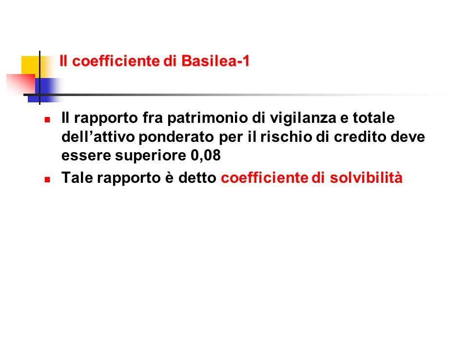 Il coefficiente di Basilea-1 Il rapporto fra patrimonio di vigilanza e totale dellattivo ponderato per il rischio di credito deve essere superiore 0,0