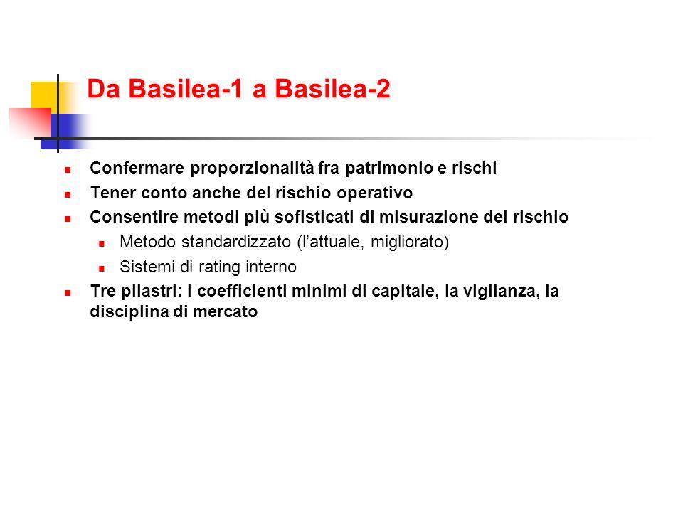 Da Basilea-1 a Basilea-2 Confermare proporzionalità fra patrimonio e rischi Tener conto anche del rischio operativo Consentire metodi più sofisticati
