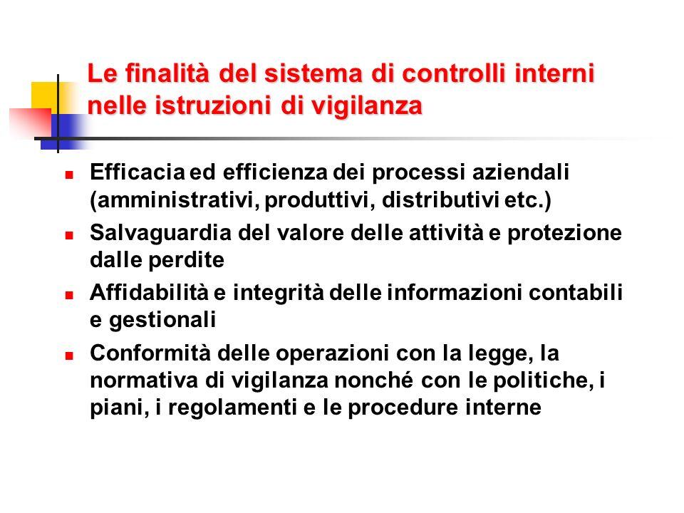 Le finalità del sistema di controlli interni nelle istruzioni di vigilanza Efficacia ed efficienza dei processi aziendali (amministrativi, produttivi,