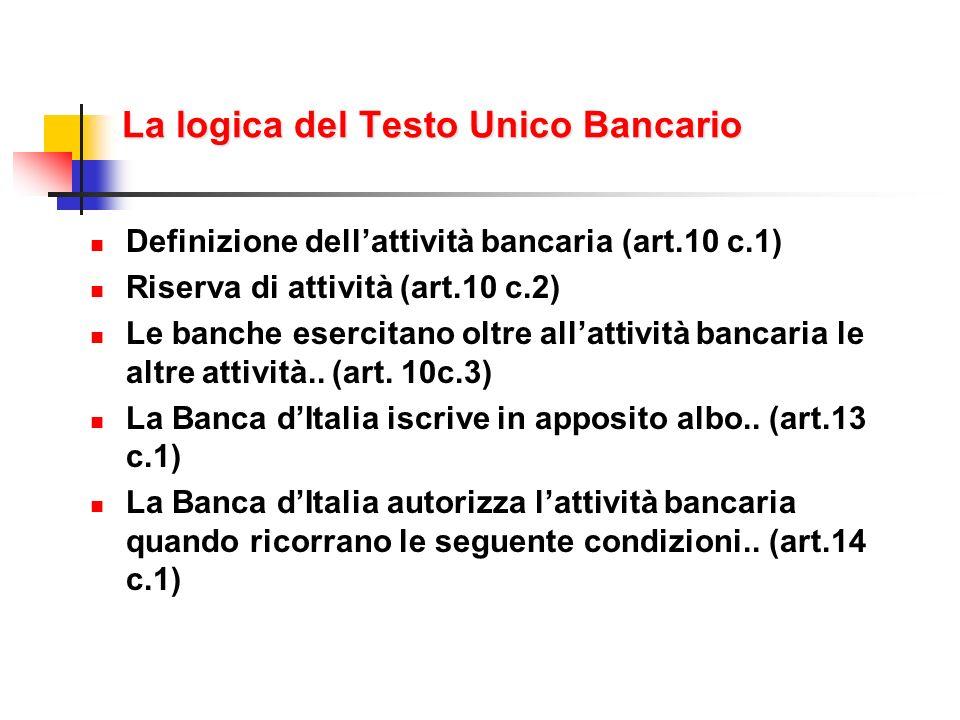 La logica del Testo Unico Bancario Definizione dellattività bancaria (art.10 c.1) Riserva di attività (art.10 c.2) Le banche esercitano oltre allattiv