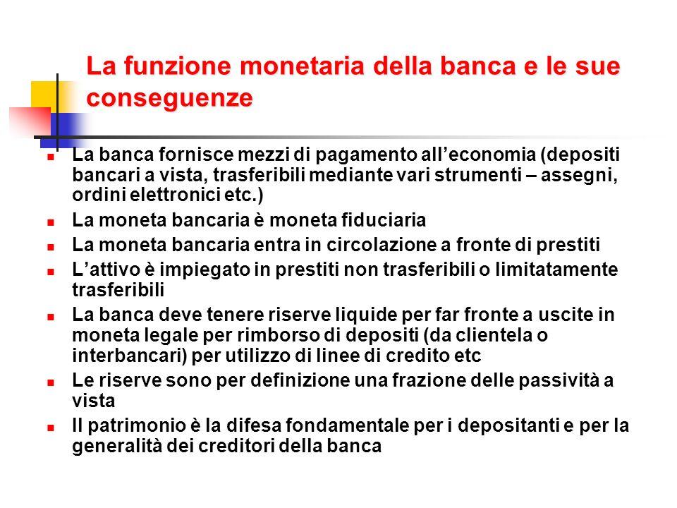 La funzione monetaria delle banche nella teoria economica Limportanza della fiducia del pubblico nella moneta Il difficile equilibrio finanziario e patrimoniale della banca Finanziario: rapporto riserve/passività a breve Patrimoniale: rapporto patr/att.