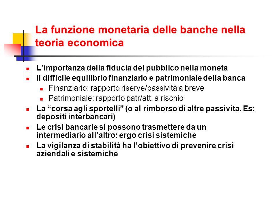 La funzione monetaria delle banche nella teoria economica Limportanza della fiducia del pubblico nella moneta Il difficile equilibrio finanziario e pa