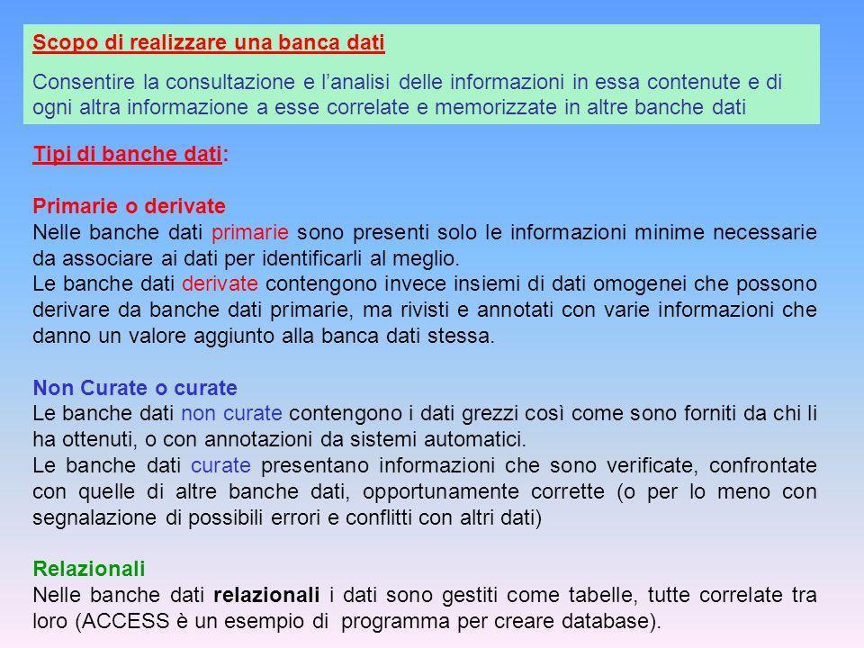 Esempio pagina web SCOP