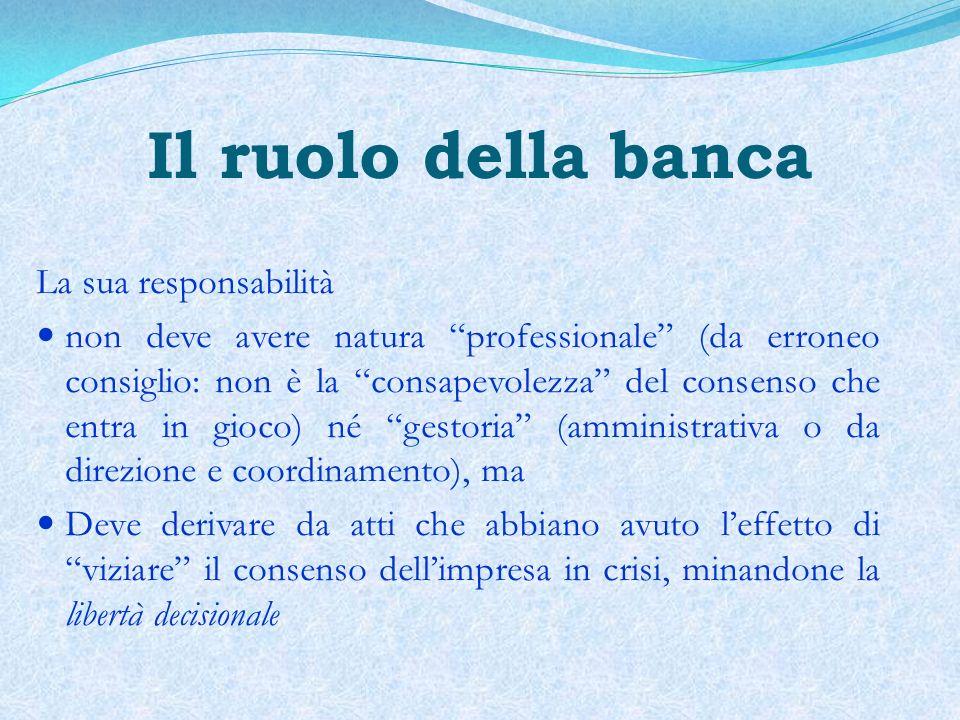 Responsabilità: il titolo Responsabilità extracontrattuale Da induzione allinadempimento In concorso con il soggetto inadempiente (gli amministratori)